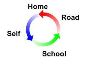 home road school
